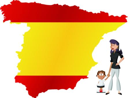 西班牙(C1 C2)班