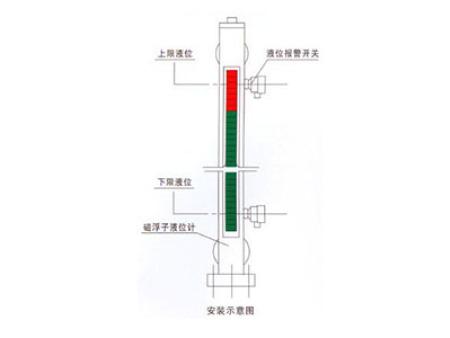 UHC-B磁力式液位开关