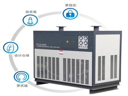 标准冷冻式干燥机