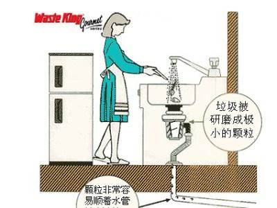 大连厨房垃圾处理机|碎渣机|垃圾处理器|垃圾粉碎机|安纳海姆厨房食物垃圾处理器销售公司