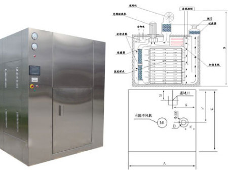 百级净化对开门干燥灭菌烘箱、干热灭菌柜、干热灭菌器