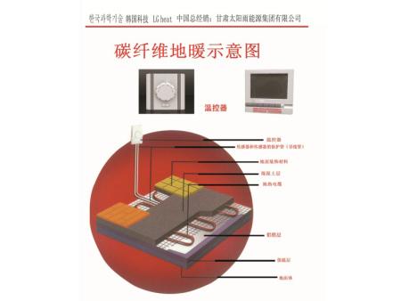 碳纤维电热地暖
