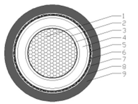 铝合金型线导体无卤低烟环保型耐寒风电用塔筒橡套电力电缆