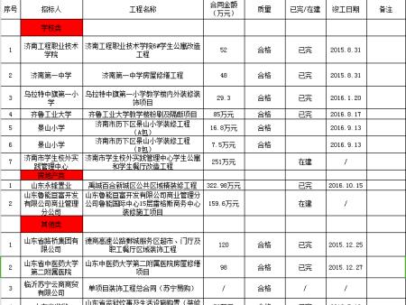 QQ截图20170215110022