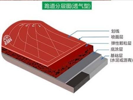 乐虎手机版性lehu6材料