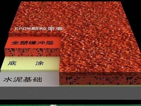 混合型lehu6材料