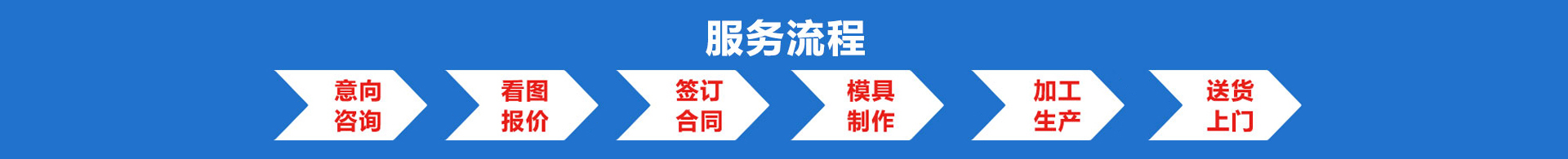 桥梁充气空心板芯模厂家服务流程