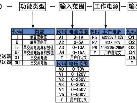 交流电压变送器使用说明