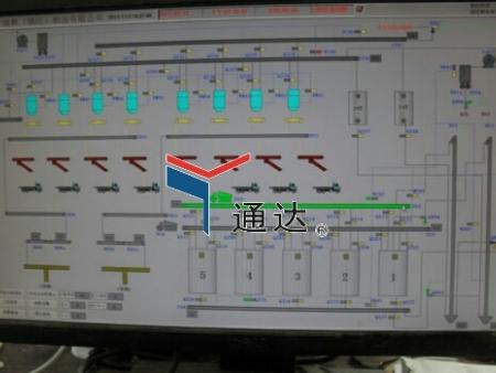中储粮镇江粮油有限公司散料散粕装车系统——中控流程