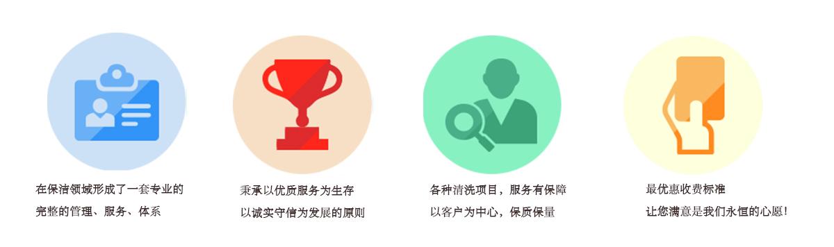 重庆外墙清洁清洗服务流程