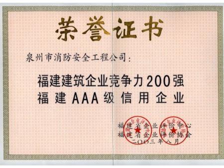 03年企业竞争力200强省3A信用企业