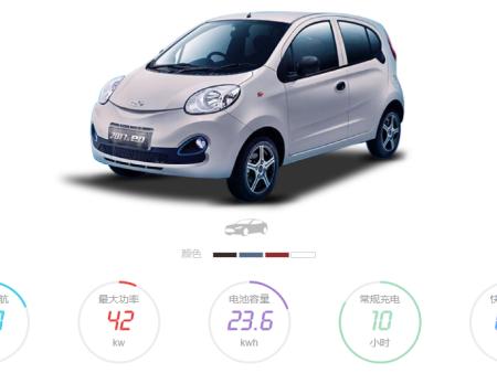 首页 产品展示 新能源汽车(按品牌) 奇瑞新能源汽车 奇瑞新能源 eq