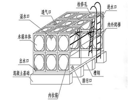 方形水箱结构图