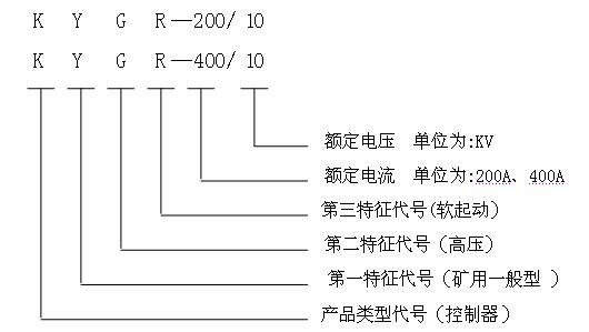 矿用一般高压软启动控制器参数.png