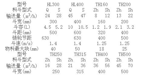 HL型环链式提升机