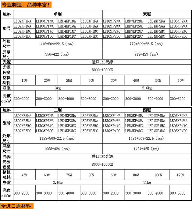 三联观片灯|三联观片灯-福州尚源光电技术有限公司