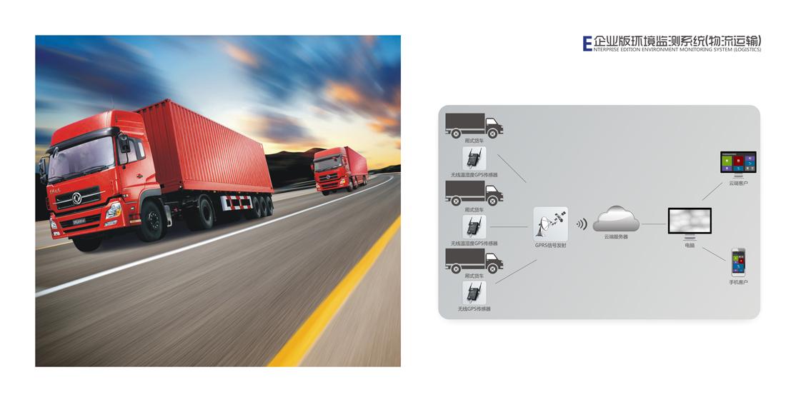 物流运输温湿度监控系统