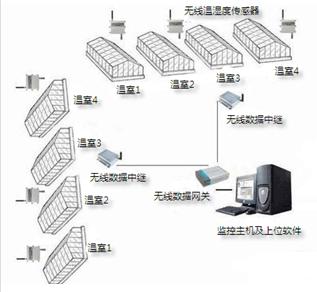农业系统整体架构图.png