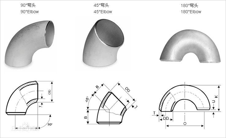 短半径弯头生产厂家信誉来源于质量,质量来源于素质|弯头-圣泽重工有限公司..
