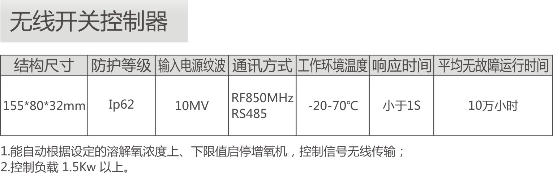 无线开关控制器能自动根据设定的溶解氧浓度上、下限值启停增氧机,控制信号无线传输;控制负载 1.5Kw 以上。
