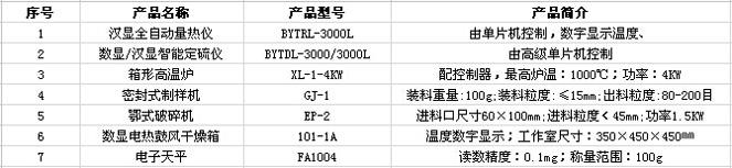 鹤壁市博云天科技PK10计划