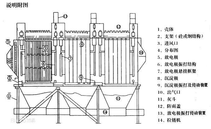 静电除尘器工作原理图.jpg