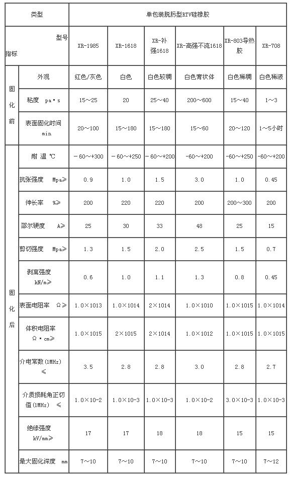 溧阳市超达胶粘剂制品厂 旭日牌胶粘剂.png