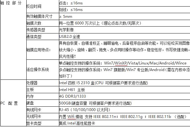 武汉拼接屏厂家|42寸触摸一体机|武汉大屏拼接厂家 触控显示-湖北专显电子有限公司