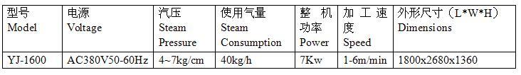 缩水定型机YJ-1600.jpg