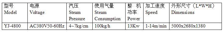 缩水定型机YJ-4800.jpg