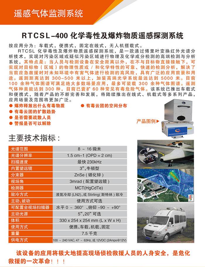 遥感气体监测系统1.jpg