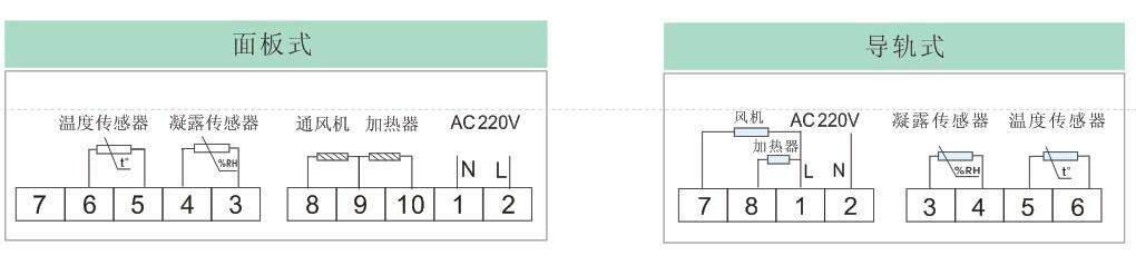 固定式温湿度传感器接线.jpg