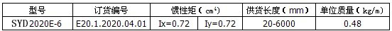 HXB2020E-6数据.jpg