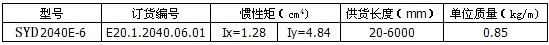 HXB2040E-6数据.jpg