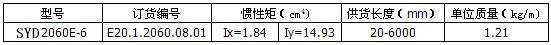 HXB2060E-6数据.jpg