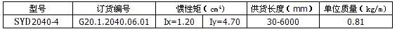 HXB2040-4数据.jpg