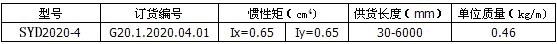 HXB2020-4数据.jpg