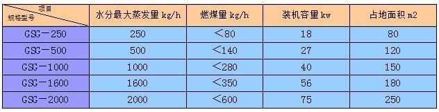 GSG 系列高湿物料干燥机.jpg