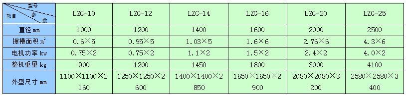 LZG系列多层振动干燥(冷却)机.jpg