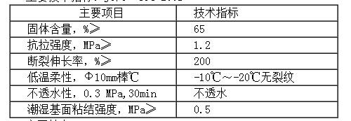 JS Ⅰ 型1.jpg