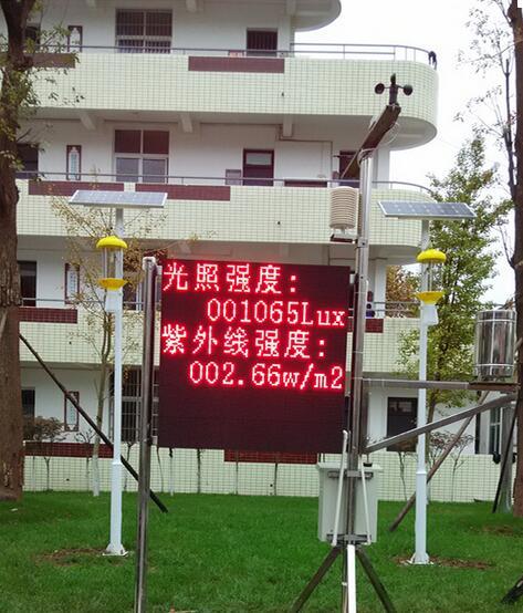 小型氣象站數據顯示圖