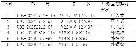 QQ图片20151119164820.png