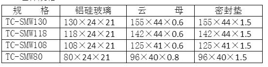 QQ图片20151119164956.png