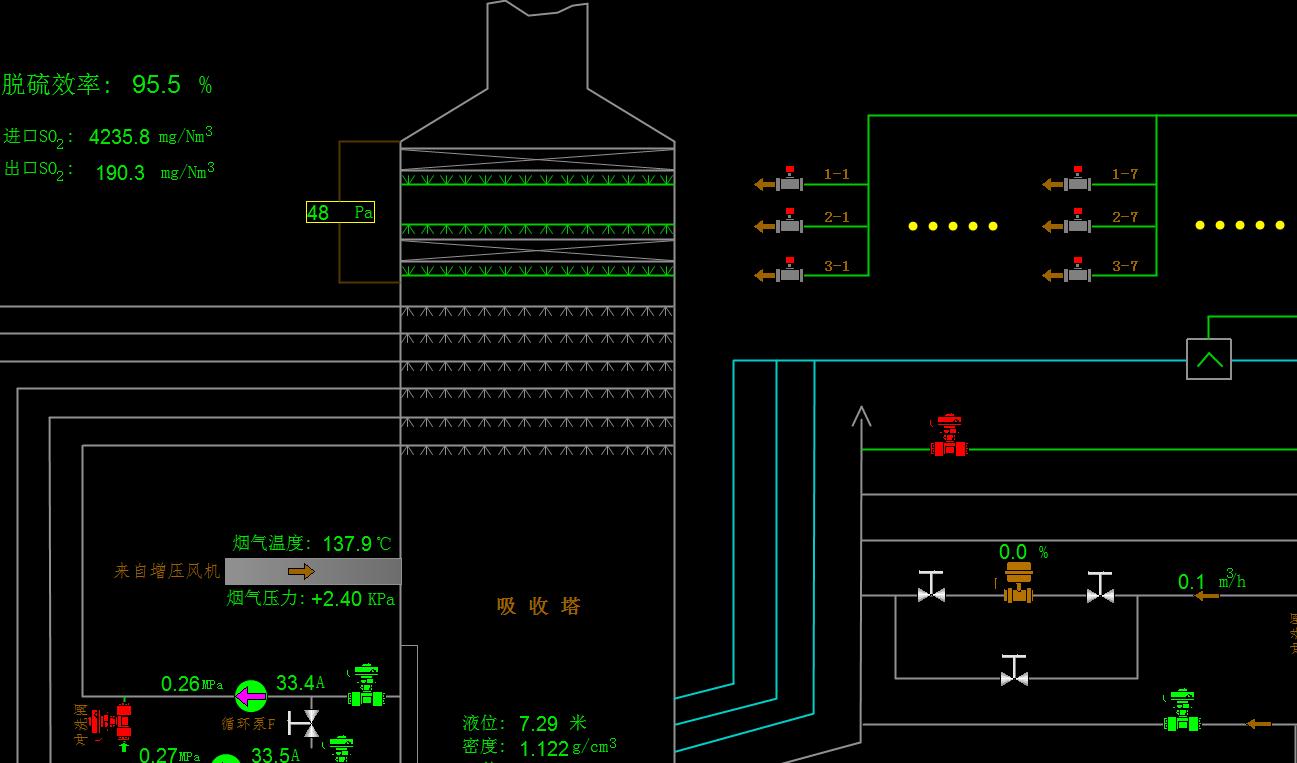 1烧吸收系统.png