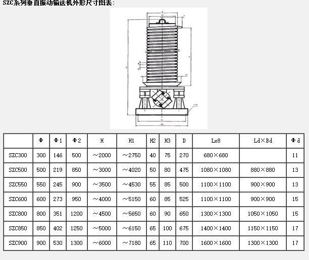 SZC系列垂直振动提升机|推荐产品-新乡市京和机械有限公司