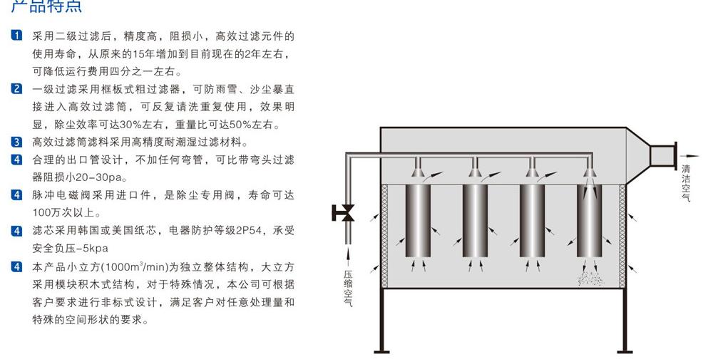自洁式空气过滤器图二.png