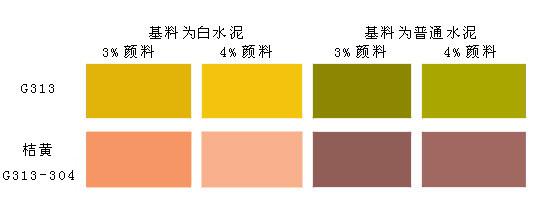 建材用氧化铁黄色卡.jpg