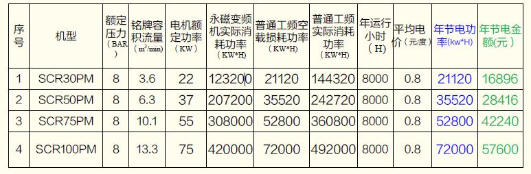 节能数据表2.png