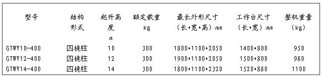 铝合金高空作业平台