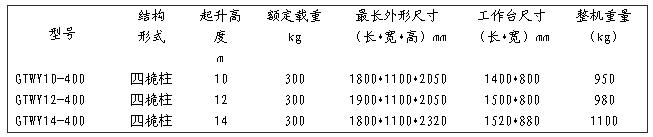 鋁合金高空作業平臺